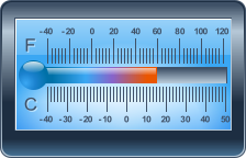 HTML5 (JavaScript) Thermometer